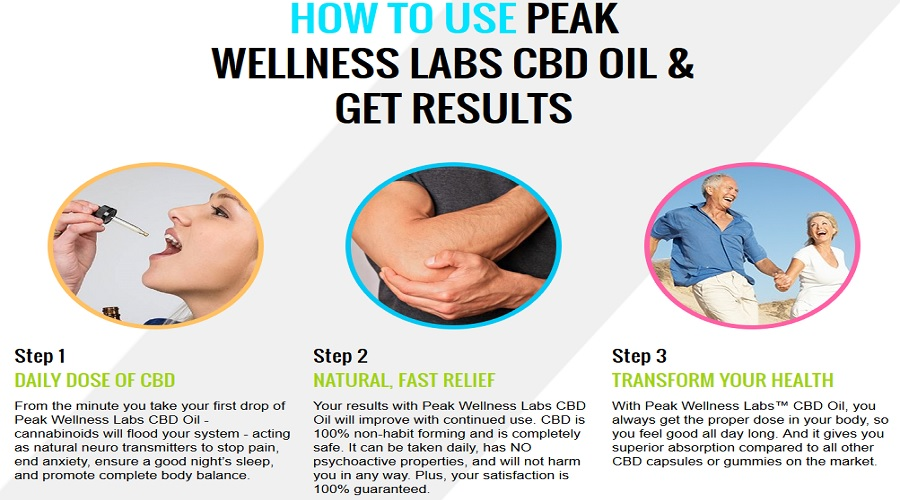 Peak-Wellness-CBD-Oil-3